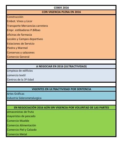 Convenios-Bizkaia-31-11-16