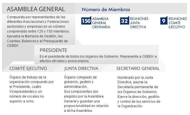 organos_gobierno_cs